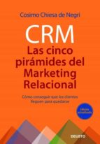 CRM: LAS CINCO PIRAMIDES DEL MARKETING RELACIONAL