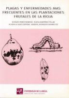 PLAGAS Y ENFERMEDADES FRECUENTES EN LAS PLANTACIONES FRUTALES LA RIOJA
