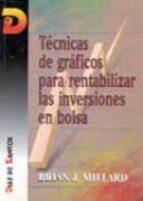 TECNICAS DE GRAFICOS PARA RENTABILIZAR INVERSIONES EN BOLSA