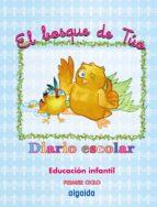 DIARIO ESCOLAR. EL BOSQUE DE TÚO EDUCACIÓN INFANTIL 0-2 AÑOS