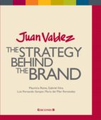 Juan Valdez. The Strategy Behind The Brand