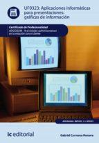 Aplicaciones informáticas para presentaciones: gráficas de información. ADGG0208