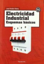 ELECTRICIDAD INDUSTRIAL: ESQUEMAS BASICOS