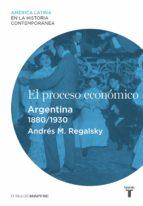 El proceso económico. Argentina (1880-1930)