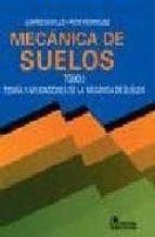 MECANICA DE LOS SUELOS II