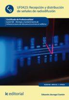 Recepción y distribución de señales de radiodifusión. ELES0108