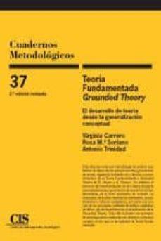 Geekmag.es Teoria Fundamentada. Grounded Theory Image