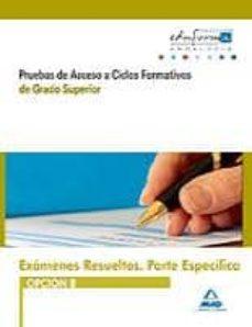 Padella.mx Exámenes Resueltos De Pruebas De Acceso A Ciclos Formativos De G Rado Superior.parte Especifica. Opcion Bandalucia. Image