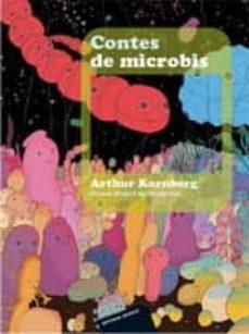 Carreracentenariometro.es Contes De Microbis Image